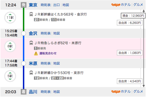 東京品川間を金沢経由として乗車券で購入する場合