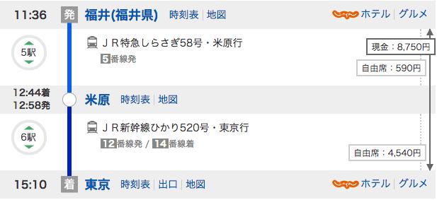 福井東京(米原経由)の移動をyahoo乗り換え案内で調べてみる