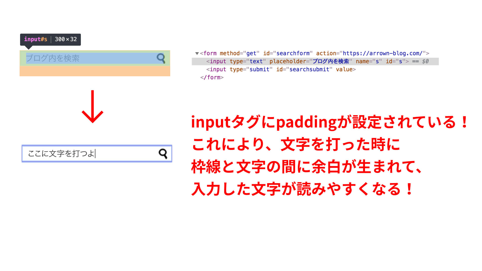 paddingの使用例