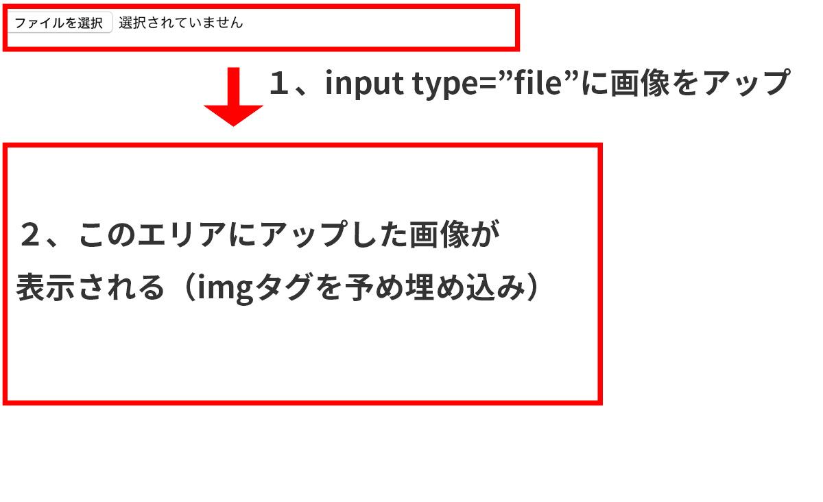 fileAPIを使ってスマホで撮影した画像をプレビュー表示する流れ