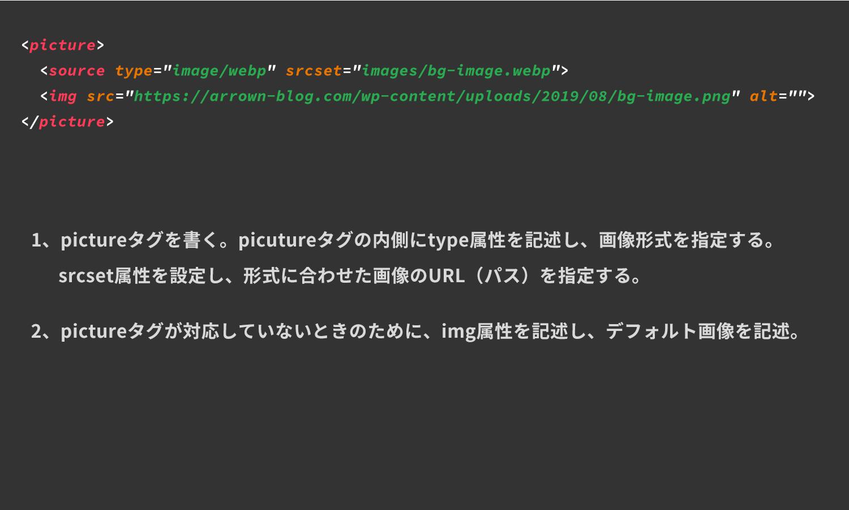 webp形式などに対応する画像を表示するためのHTMLの記述方法