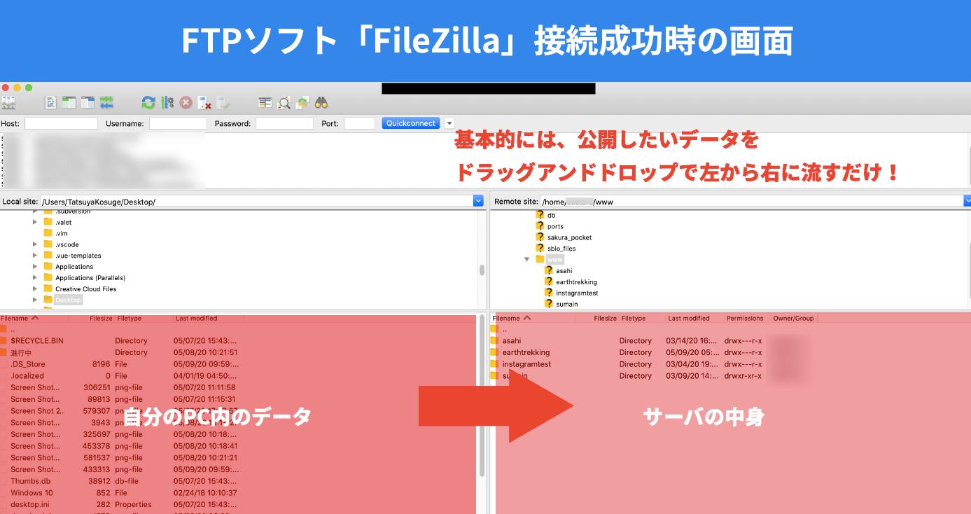FTPソフトを使ったアップロード方法