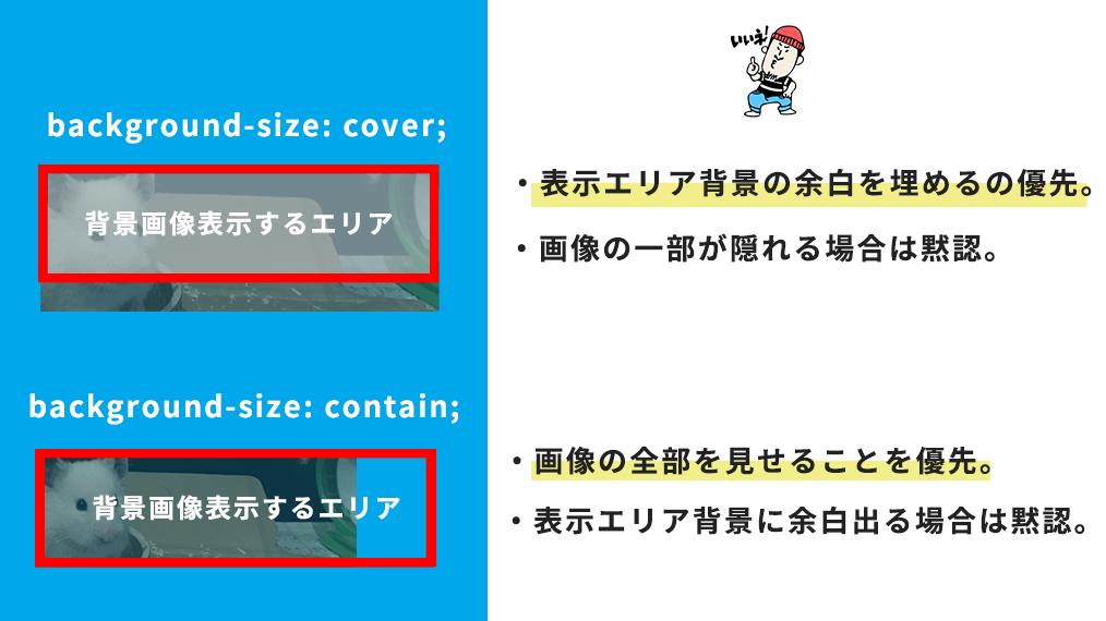 CSSのbackground-sizeについて適用値による違いを理解して正しい使い分けをしよう