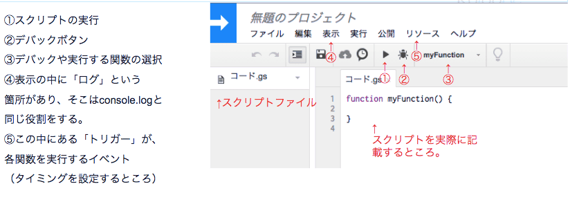 GoogleAppsScriptのエディタ画面