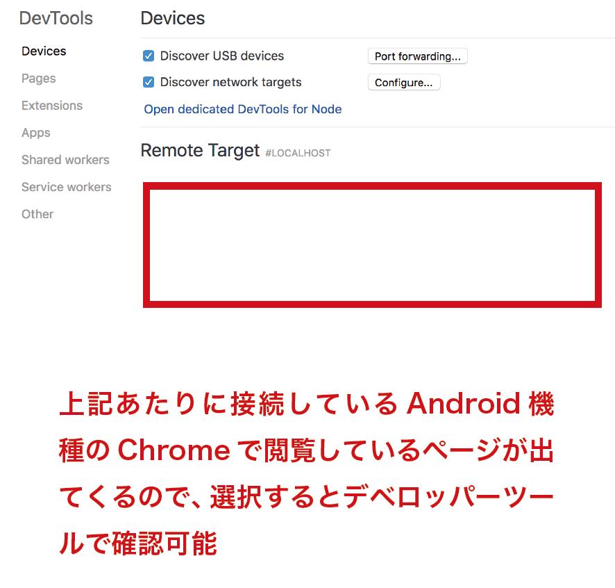 Chromeでinspect表示したときの表示