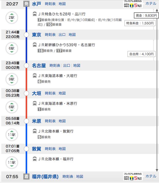 水戸から福井・東海道新幹線を使ったルート