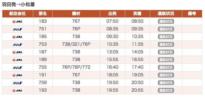 羽田空港から小松空港への運行便時刻
