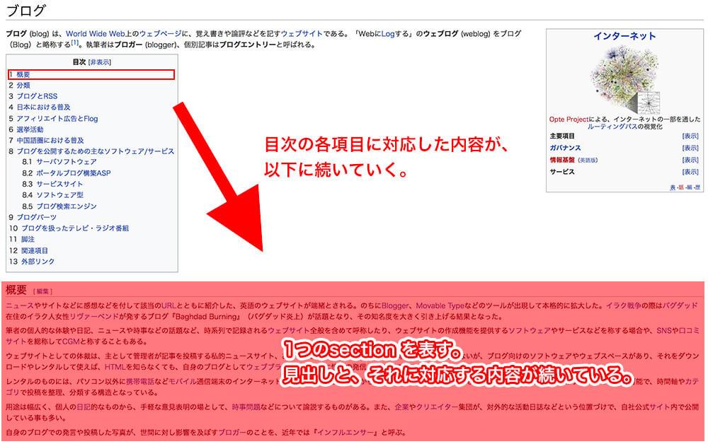 Wikipediaのブログについて説明しているページ