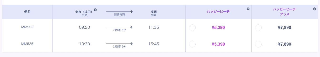 LCCピーチの成田発福岡行の便の料金を調べた結果