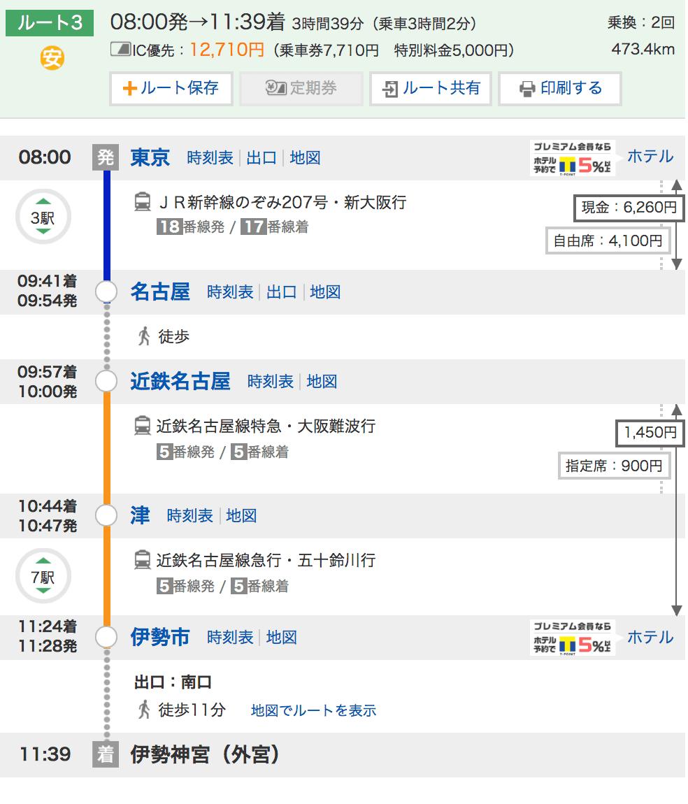 東京から伊勢神宮まで完全陸路で移動した場合の所要時間と料金