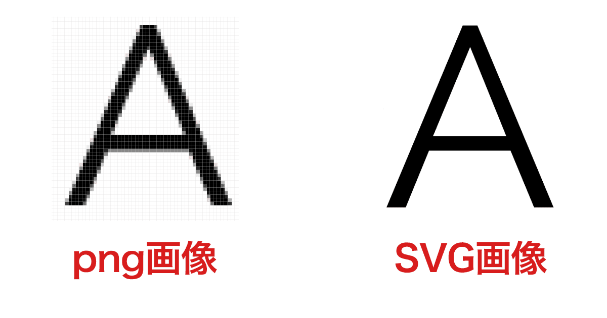 SVG画像とPNG画像を拡大して見たときの比較