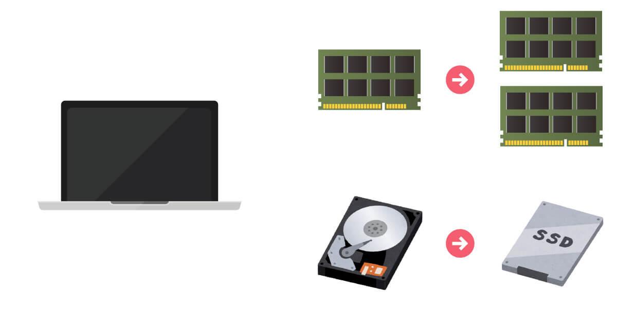 MacBook Proのメモリ増設とSSD換装のパーツ交換のポイント【2018年更新版】